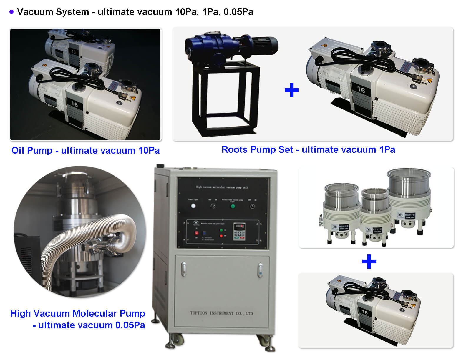 molecular distillation equipment vacuum system