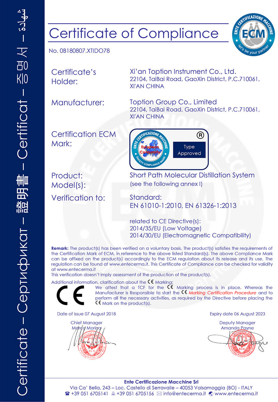 Molecular Distillation equipment ce certification