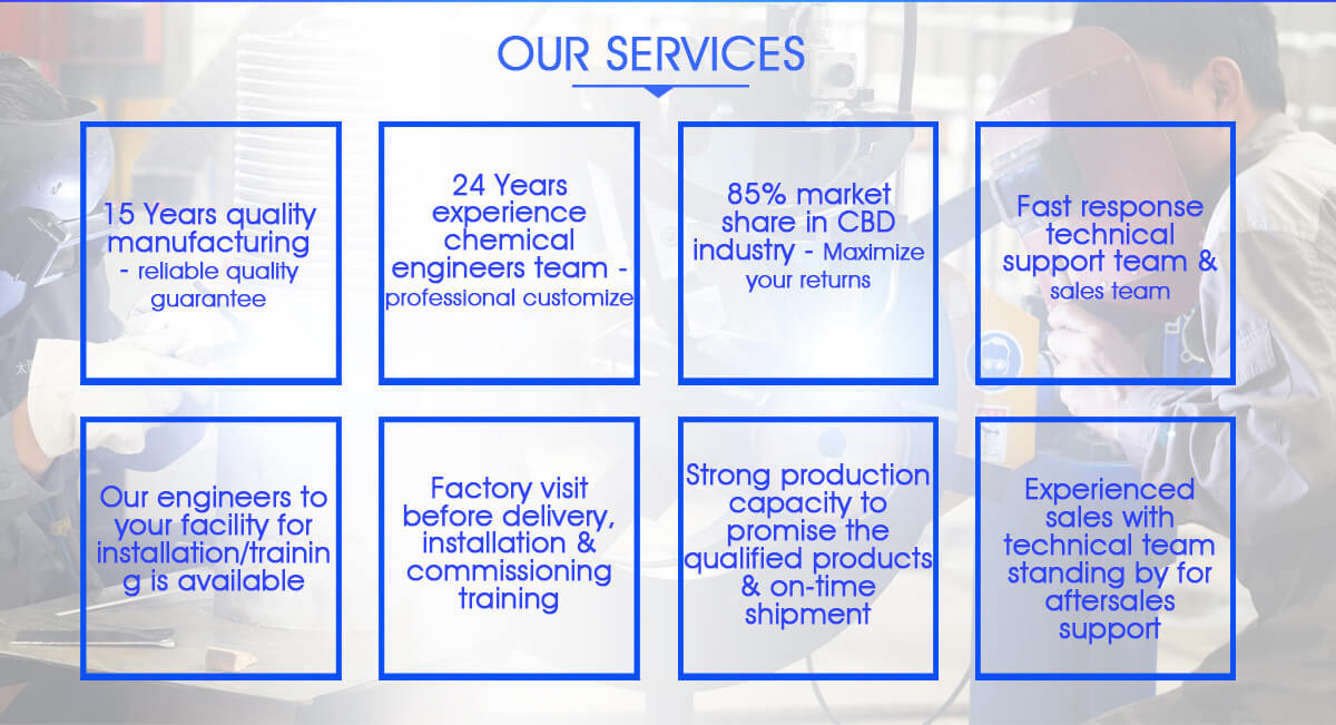 molecular distillation supplier