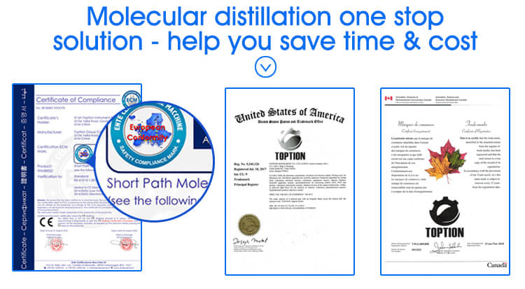 molecular distillation equipment certification