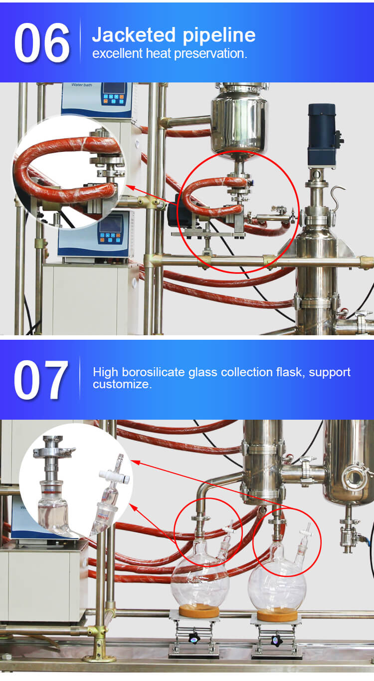 short path distillation kit supplier
