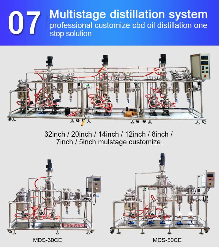 molecular distillation equipment hotsale