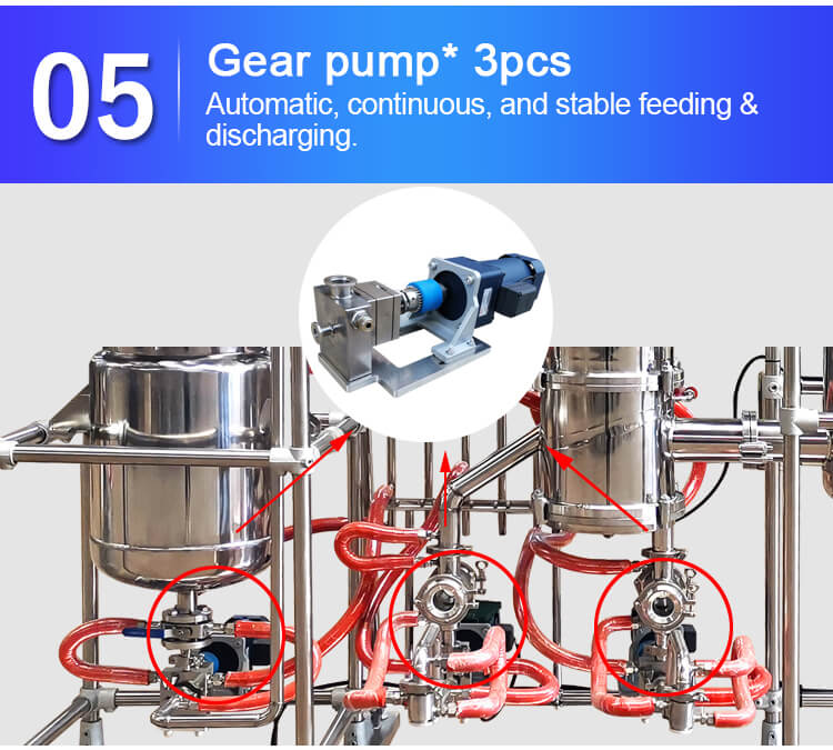short path molecular distillation gear pump