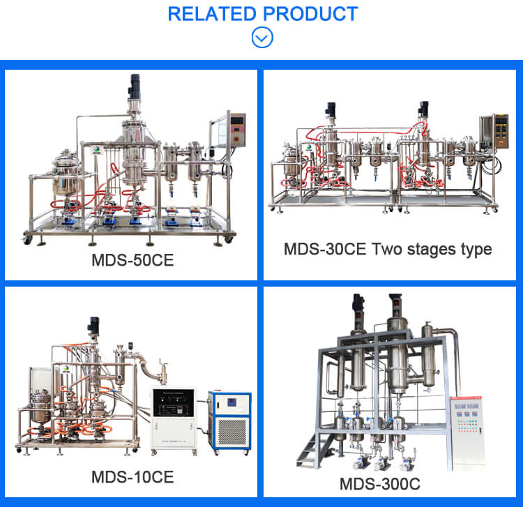 molecular distillation equipment supplier