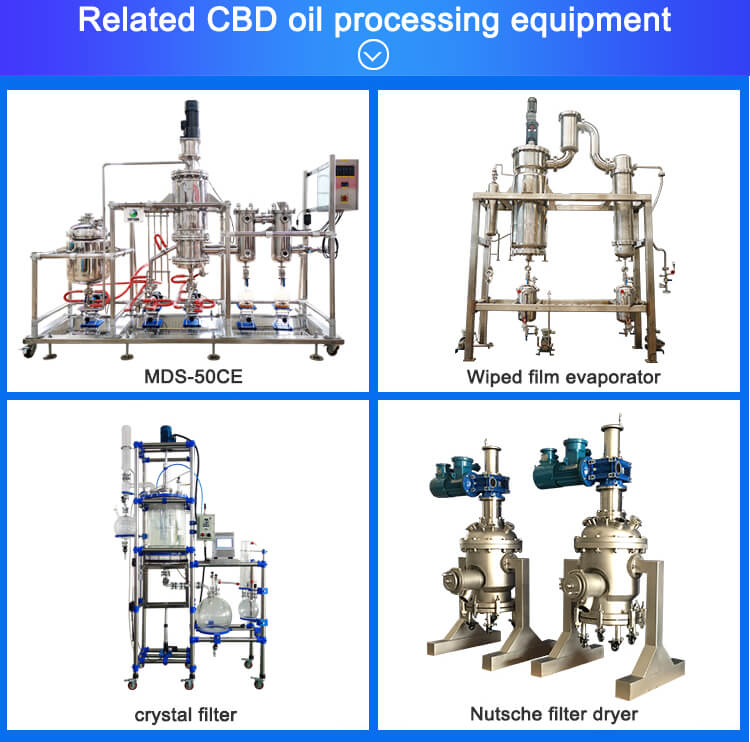 cbd distillation turnkey solution