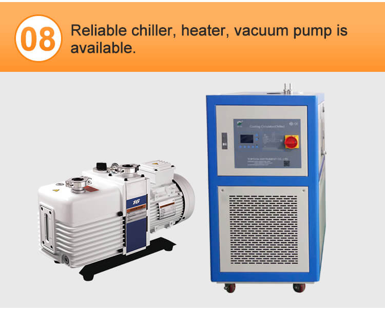 heating and cooling circulators of decarboxylation reactor