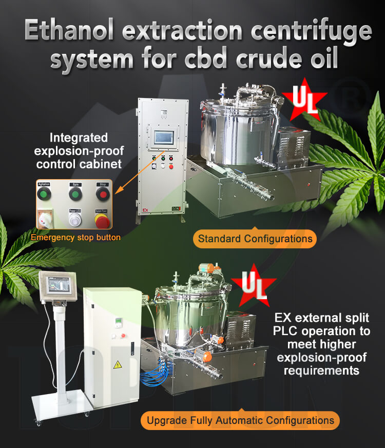 Ethanol extraction centrifuge supplier
