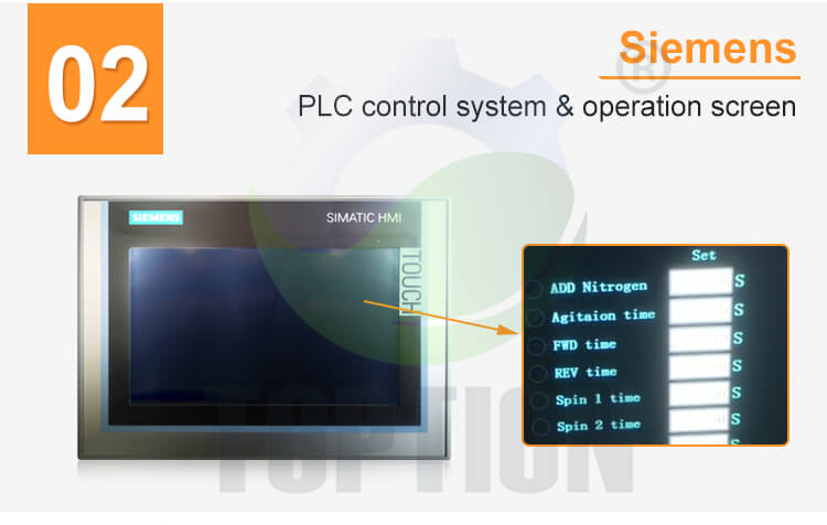 ethanol extraction centrifuge PLC control system