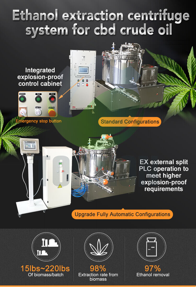 ethanol centrifugal extraction equipment