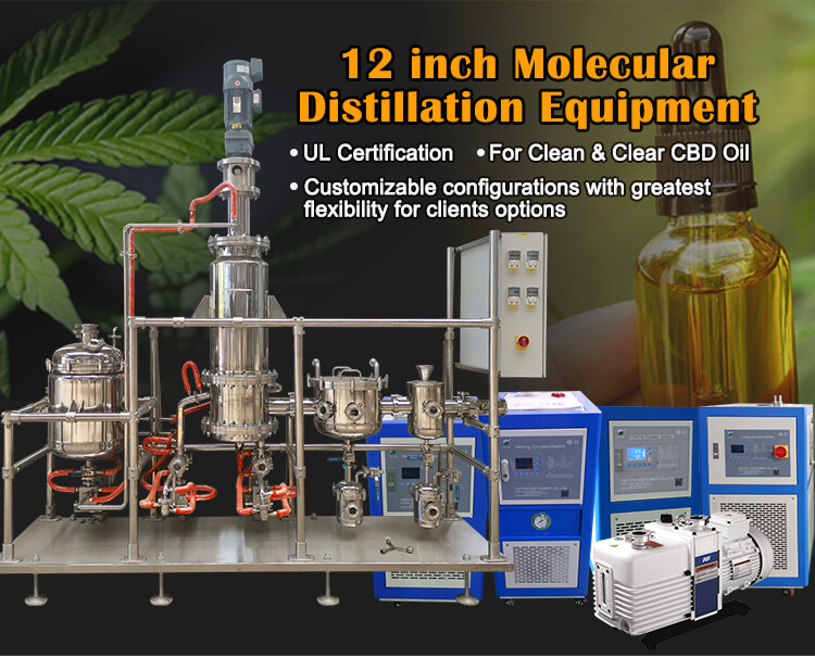 extractive distillation equipment