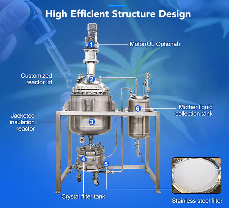 reactor stainless steel structure